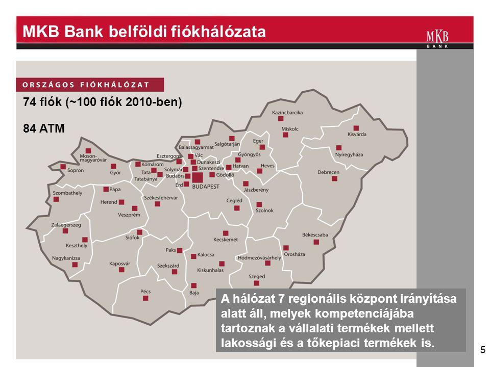 MKB Bank belföldi fiókhálózata