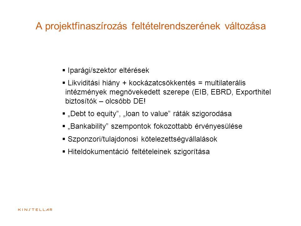 A projektfinaszírozás feltételrendszerének változása