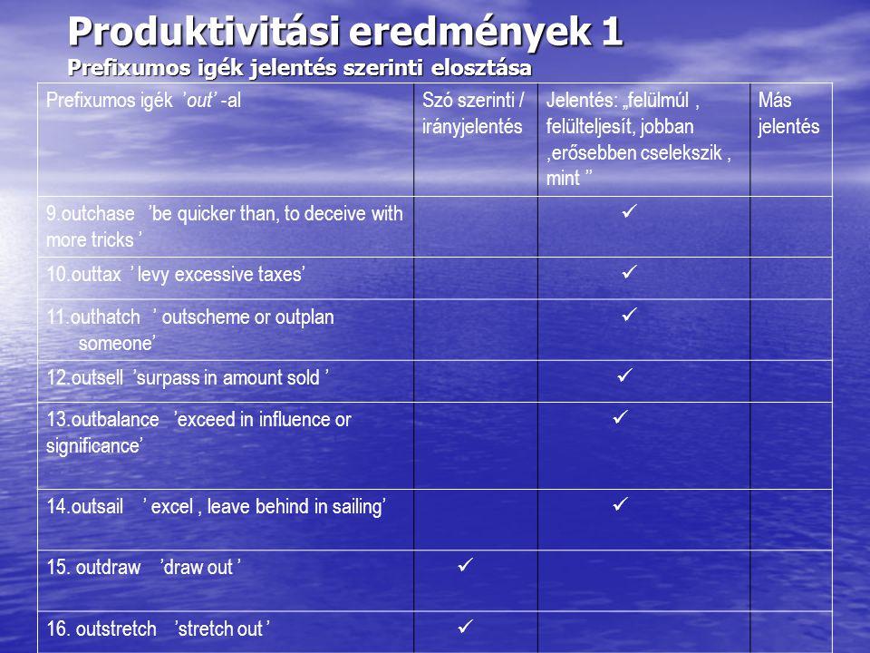Produktivitási eredmények 1 Prefixumos igék jelentés szerinti elosztása