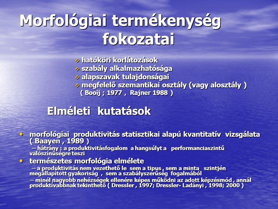 Morfológiai termékenység fokozatai