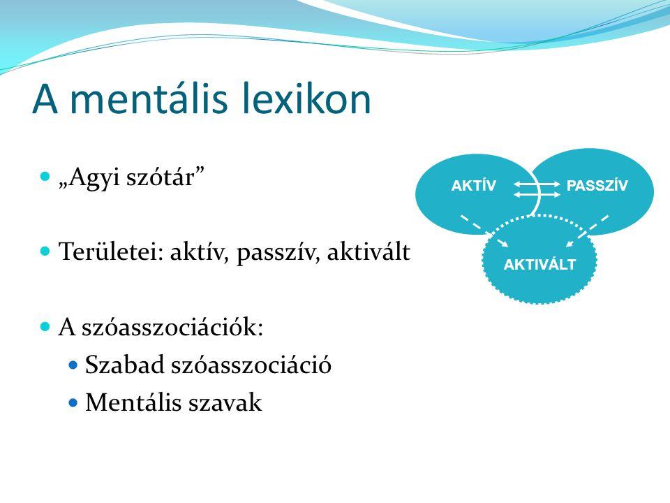 """A mentális lexikon """"Agyi szótár Területei: aktív, passzív, aktivált"""