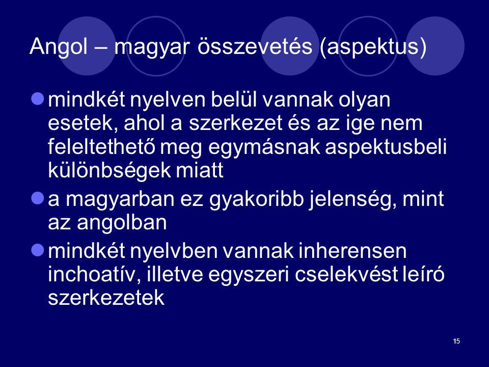 Angol – magyar összevetés (aspektus)