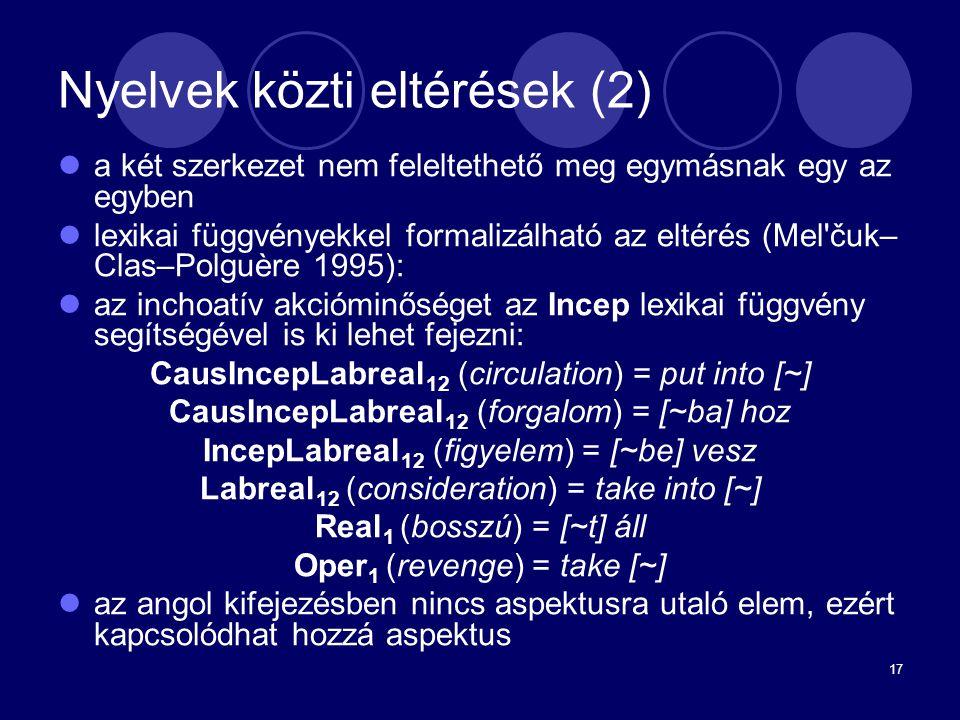Nyelvek közti eltérések (2)