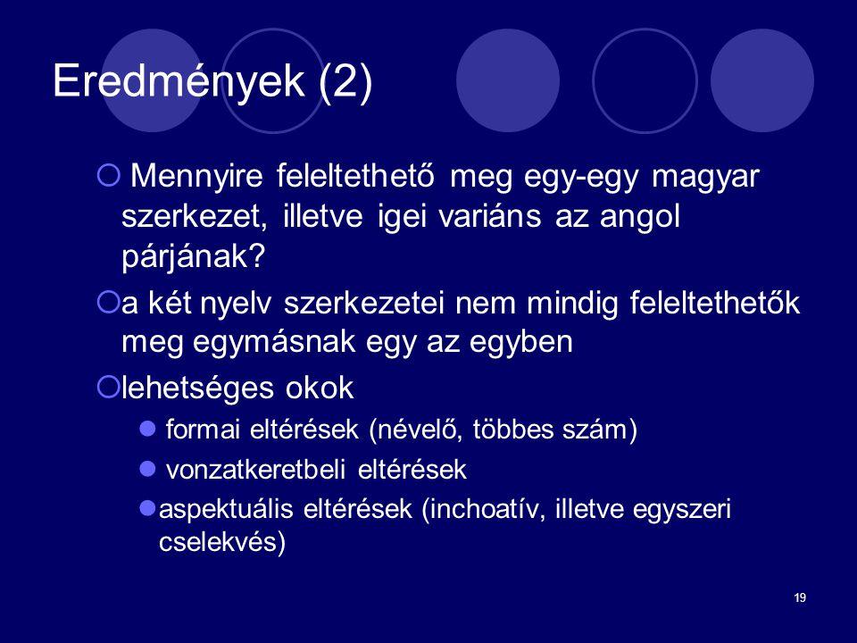 Eredmények (2) Mennyire feleltethető meg egy-egy magyar szerkezet, illetve igei variáns az angol párjának