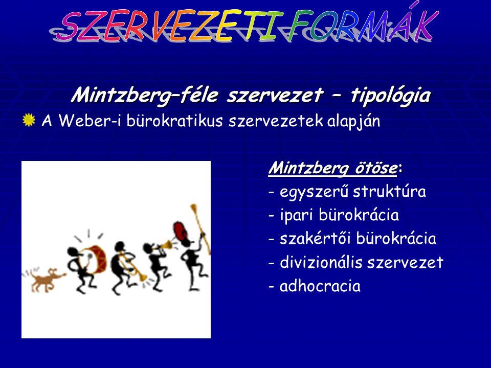 Mintzberg–féle szervezet – tipológia
