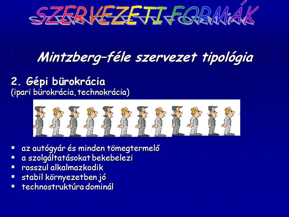 Mintzberg–féle szervezet tipológia