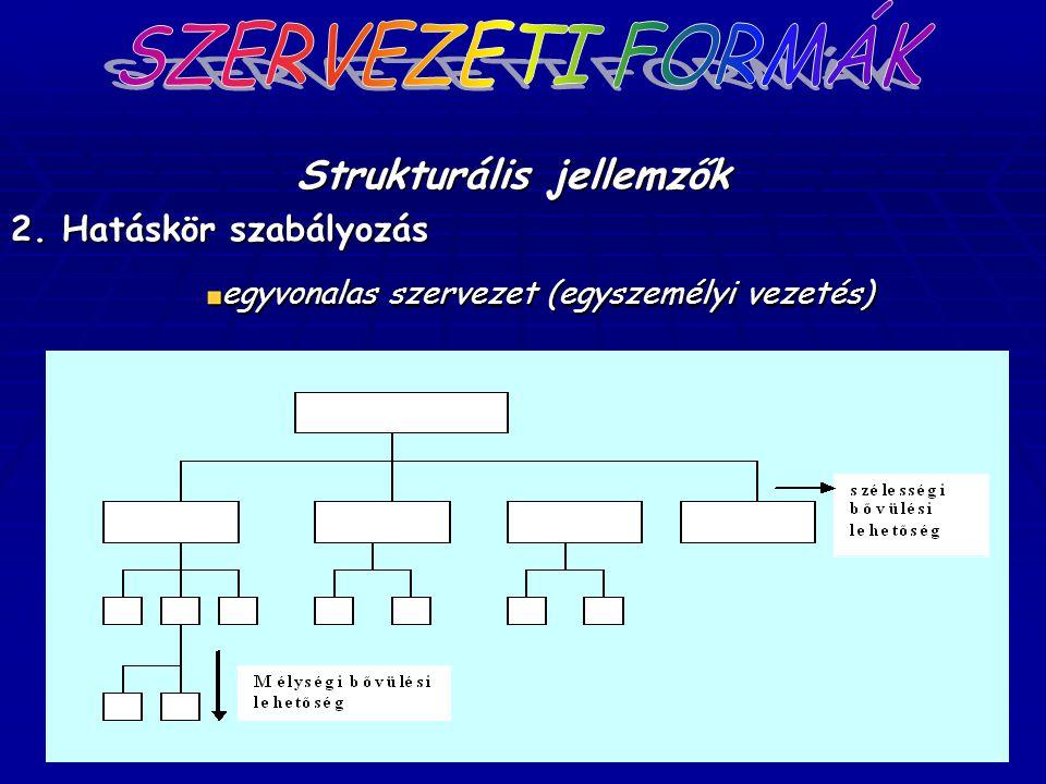 Strukturális jellemzők