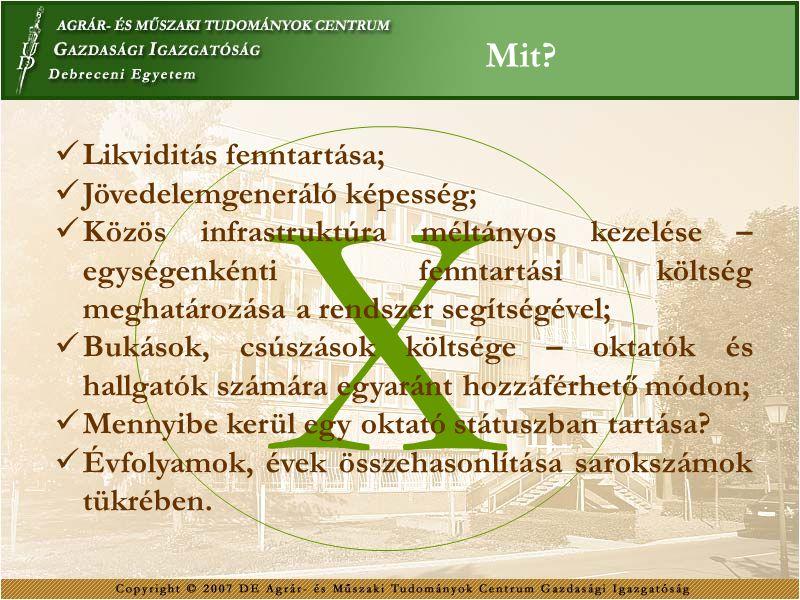 X Mit Likviditás fenntartása; Jövedelemgeneráló képesség;