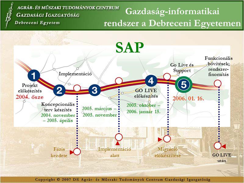 SAP Gazdaság-informatikai rendszer a Debreceni Egyetemen 2004. ősze