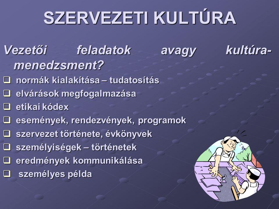 SZERVEZETI KULTÚRA Vezetői feladatok avagy kultúra-menedzsment