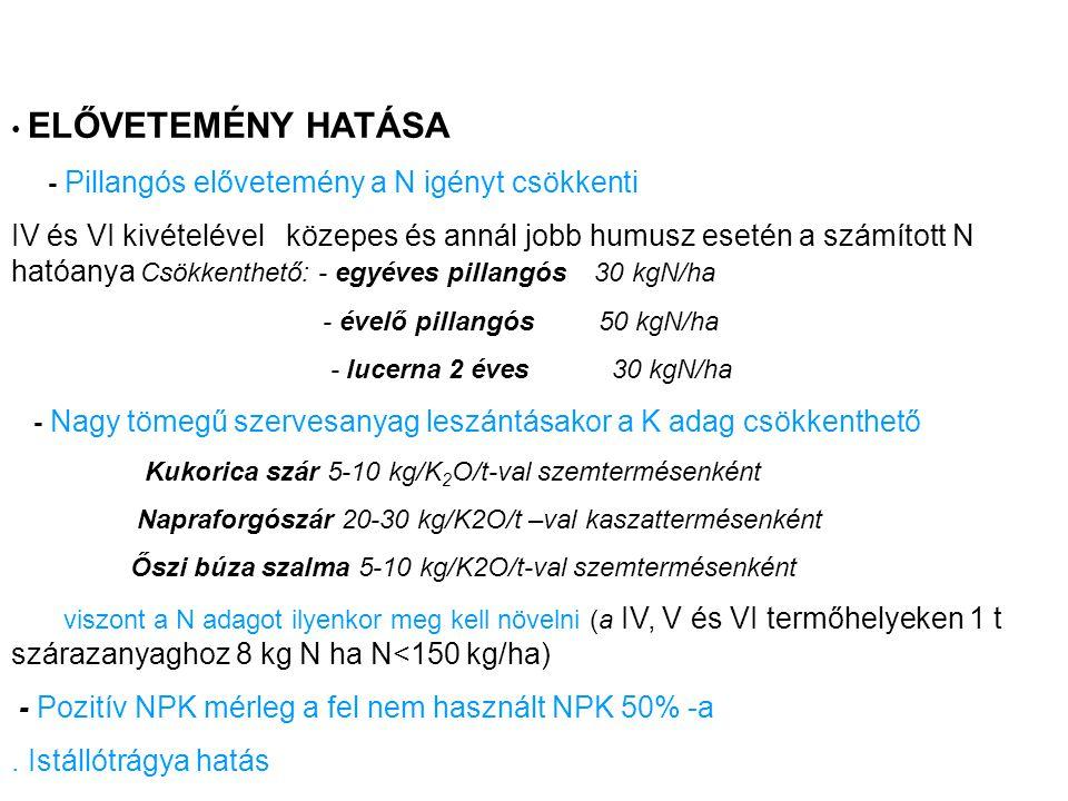 - Pozitív NPK mérleg a fel nem használt NPK 50% -a
