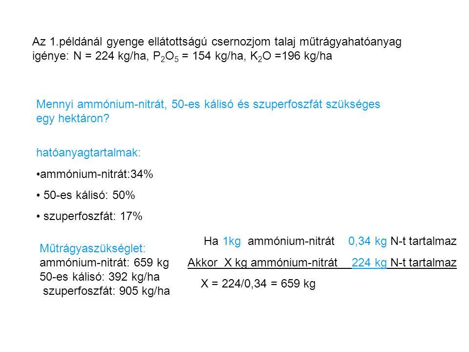Ha 1kg ammónium-nitrát 0,34 kg N-t tartalmaz