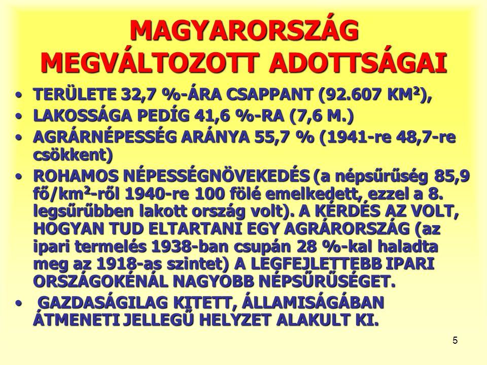 MAGYARORSZÁG MEGVÁLTOZOTT ADOTTSÁGAI
