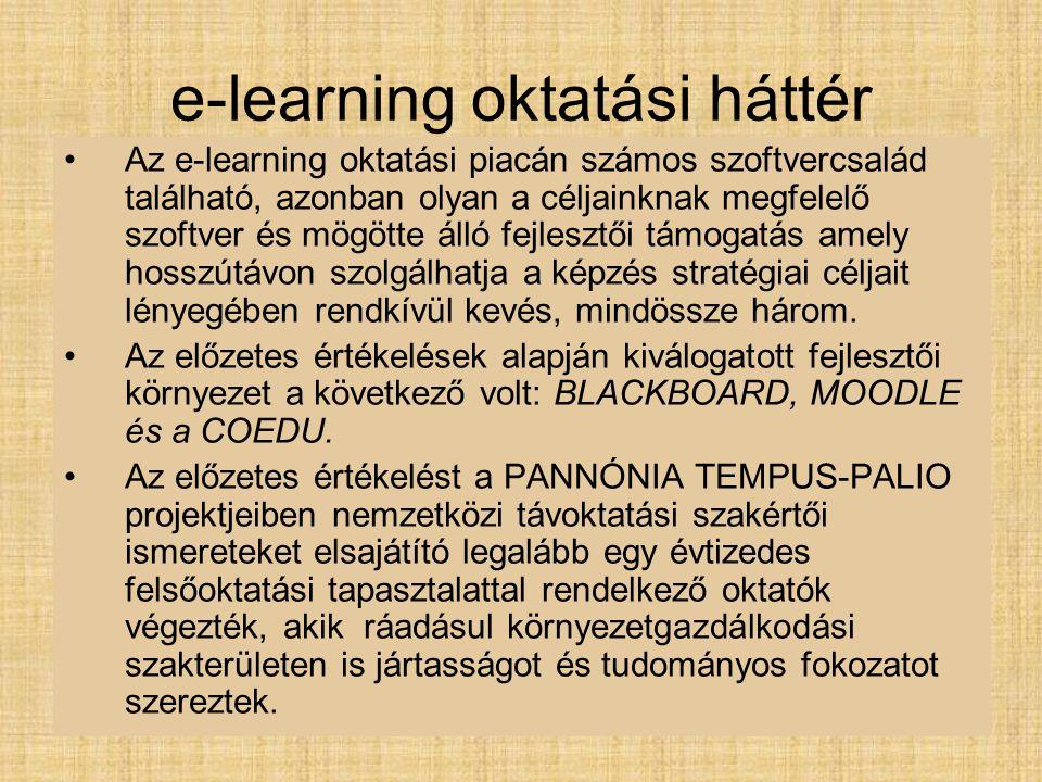 e-learning oktatási háttér