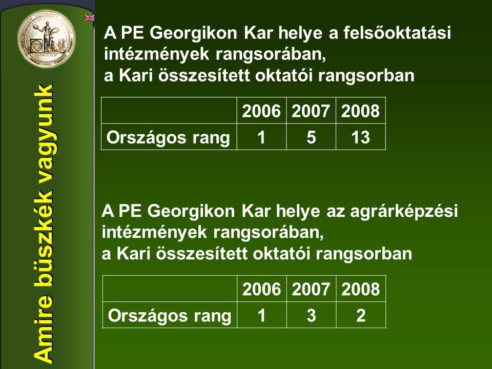 A PE Georgikon Kar helye a felsőoktatási intézmények rangsorában,