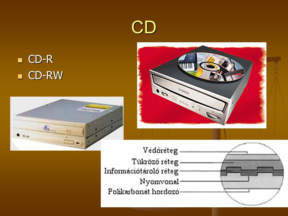 CD CD-R CD-RW