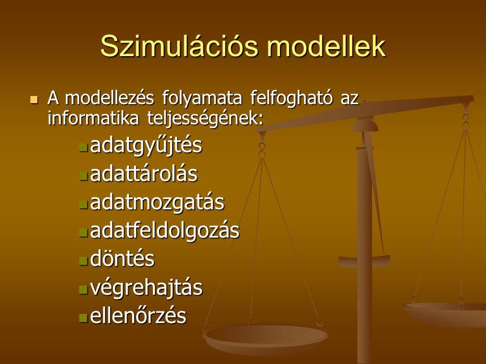 Szimulációs modellek adatgyűjtés adattárolás adatmozgatás