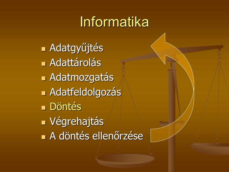 Informatika Adatgyűjtés Adattárolás Adatmozgatás Adatfeldolgozás