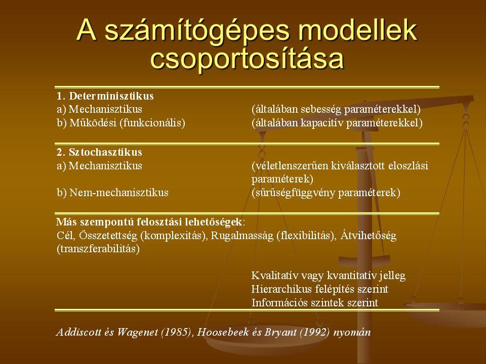 A számítógépes modellek csoportosítása