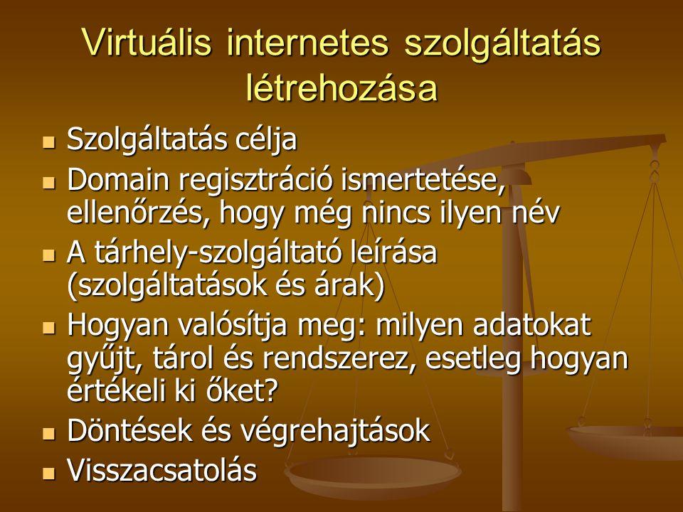 Virtuális internetes szolgáltatás létrehozása