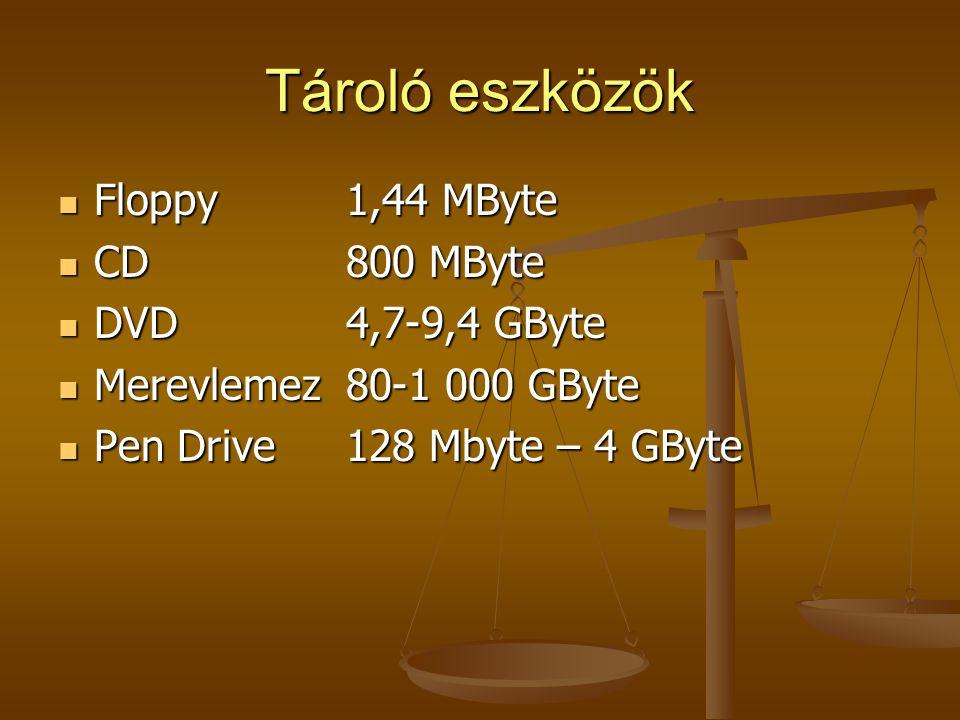Tároló eszközök Floppy 1,44 MByte CD 800 MByte DVD 4,7-9,4 GByte