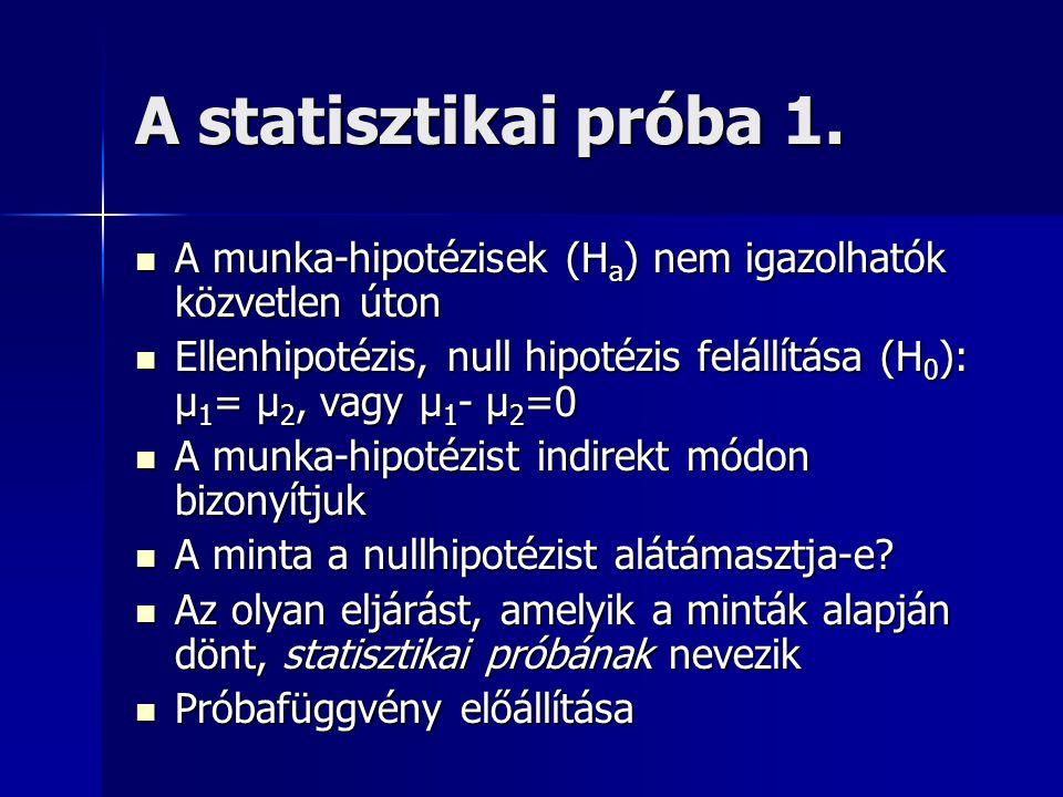 A statisztikai próba 1. A munka-hipotézisek (Ha) nem igazolhatók közvetlen úton.