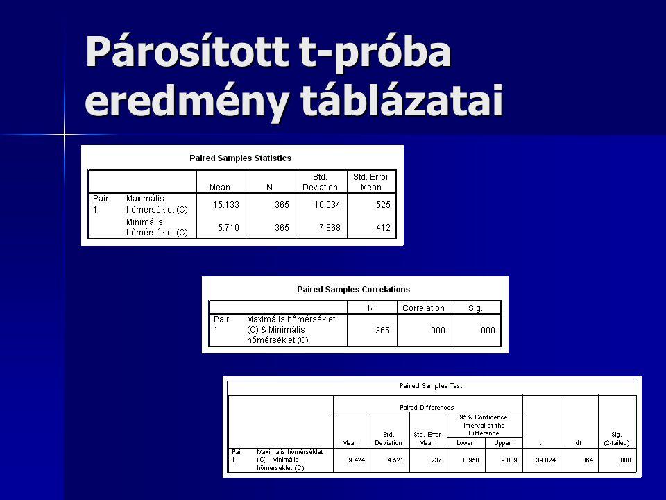 Párosított t-próba eredmény táblázatai