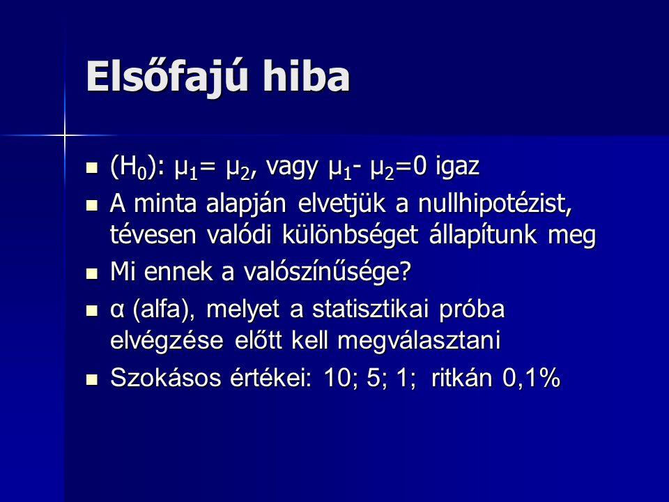 Elsőfajú hiba (H0): μ1= μ2, vagy μ1- μ2=0 igaz