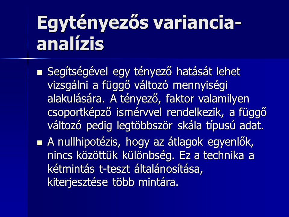 Egytényezős variancia-analízis