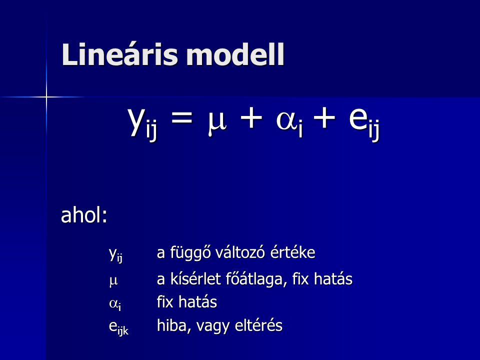 yij =  + i + eij Lineáris modell ahol: yij a függő változó értéke