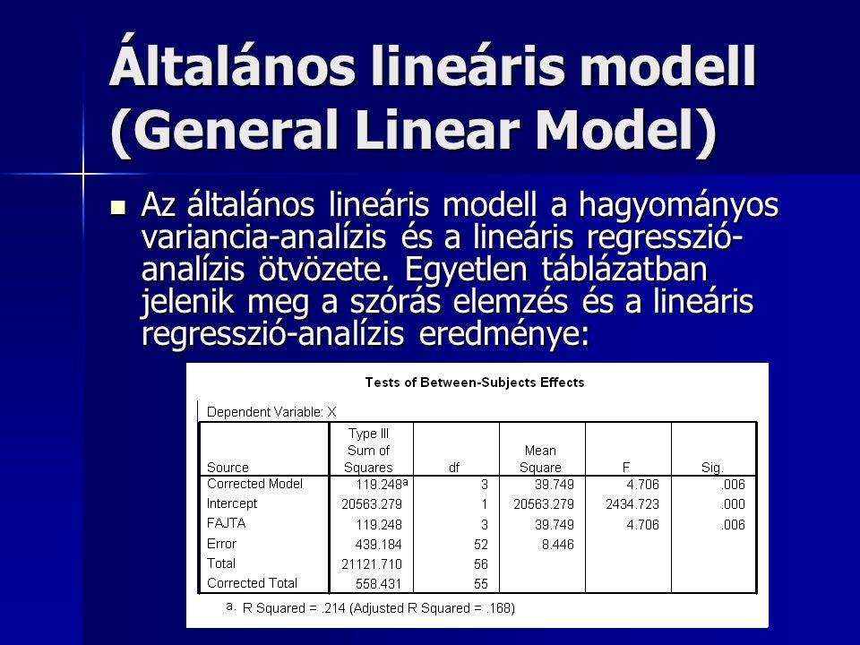 Általános lineáris modell (General Linear Model)