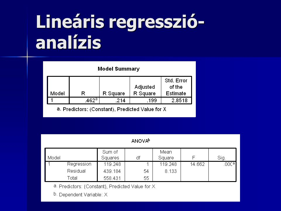 Lineáris regresszió-analízis