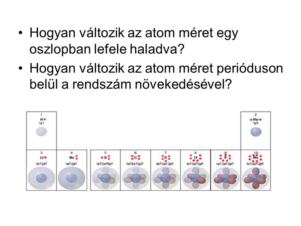 Hogyan változik az atom méret egy oszlopban lefele haladva
