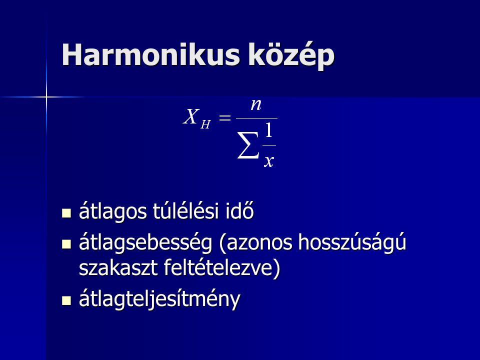 Harmonikus közép átlagos túlélési idő