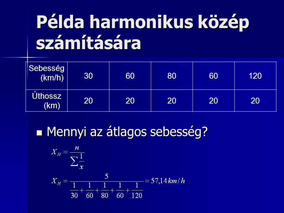 Példa harmonikus közép számítására