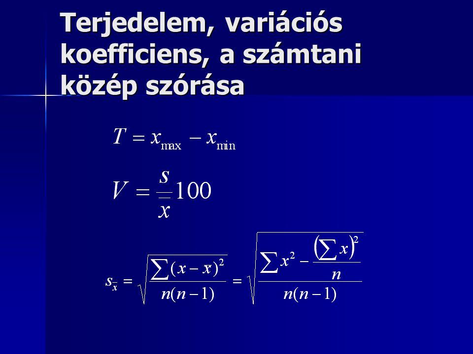 Terjedelem, variációs koefficiens, a számtani közép szórása