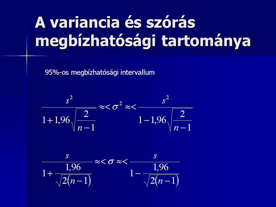 A variancia és szórás megbízhatósági tartománya