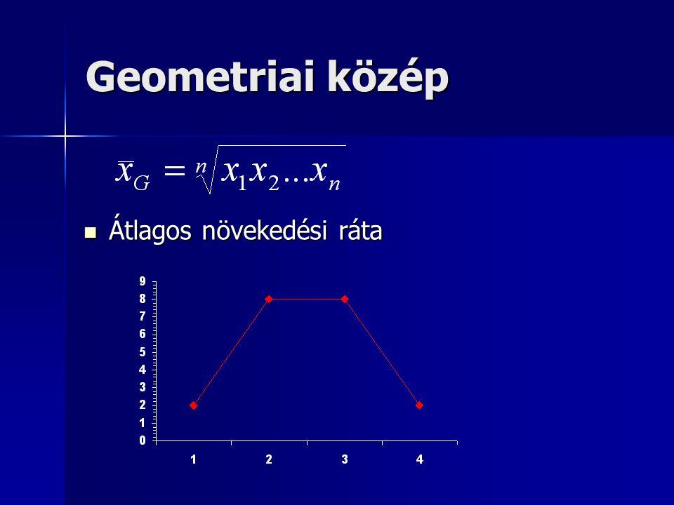Geometriai közép Átlagos növekedési ráta