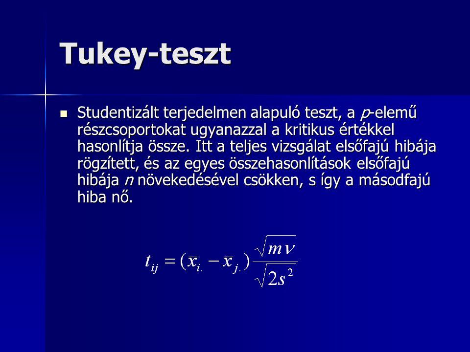 Tukey-teszt
