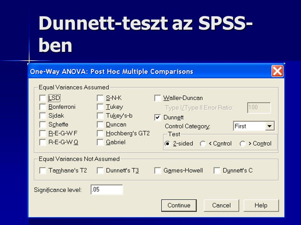 Dunnett-teszt az SPSS-ben