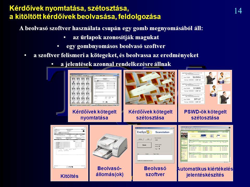 Kérdőívek nyomtatása, szétosztása, a kitöltött kérdőívek beolvasása, feldolgozása