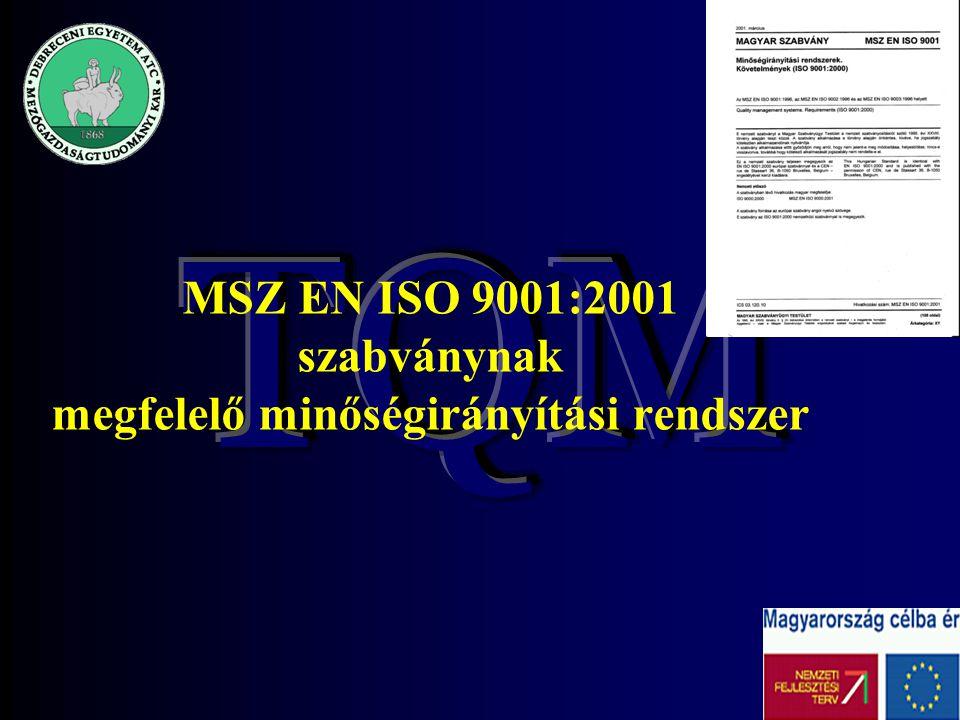 szabványnak megfelelő minőségirányítási rendszer