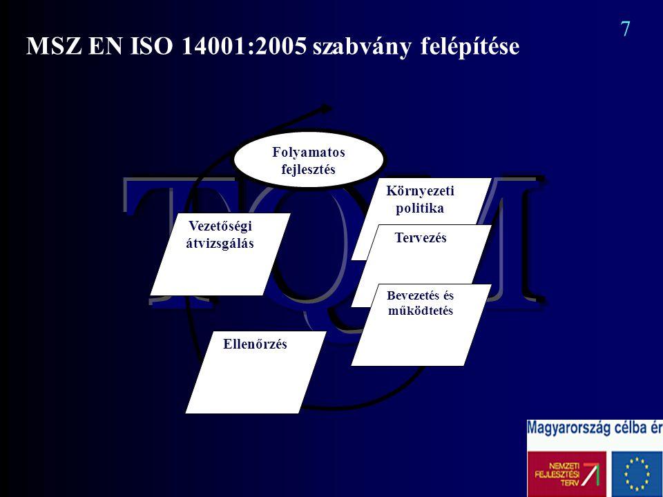 MSZ EN ISO 14001:2005 szabvány felépítése