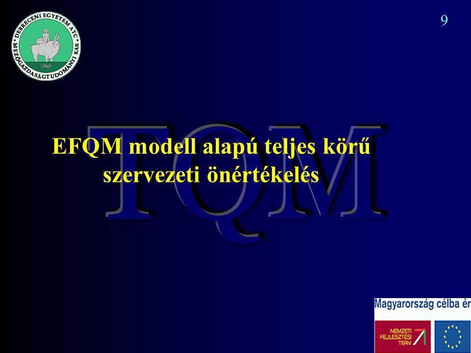 EFQM modell alapú teljes körű szervezeti önértékelés