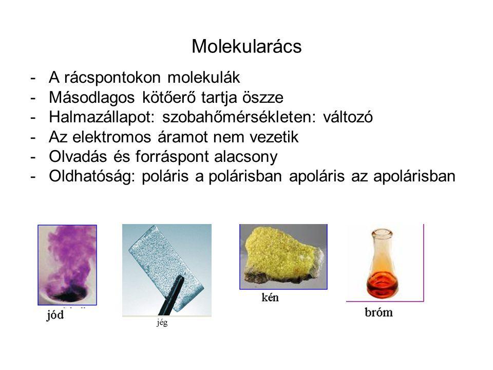 Molekularács A rácspontokon molekulák Másodlagos kötőerő tartja öszze