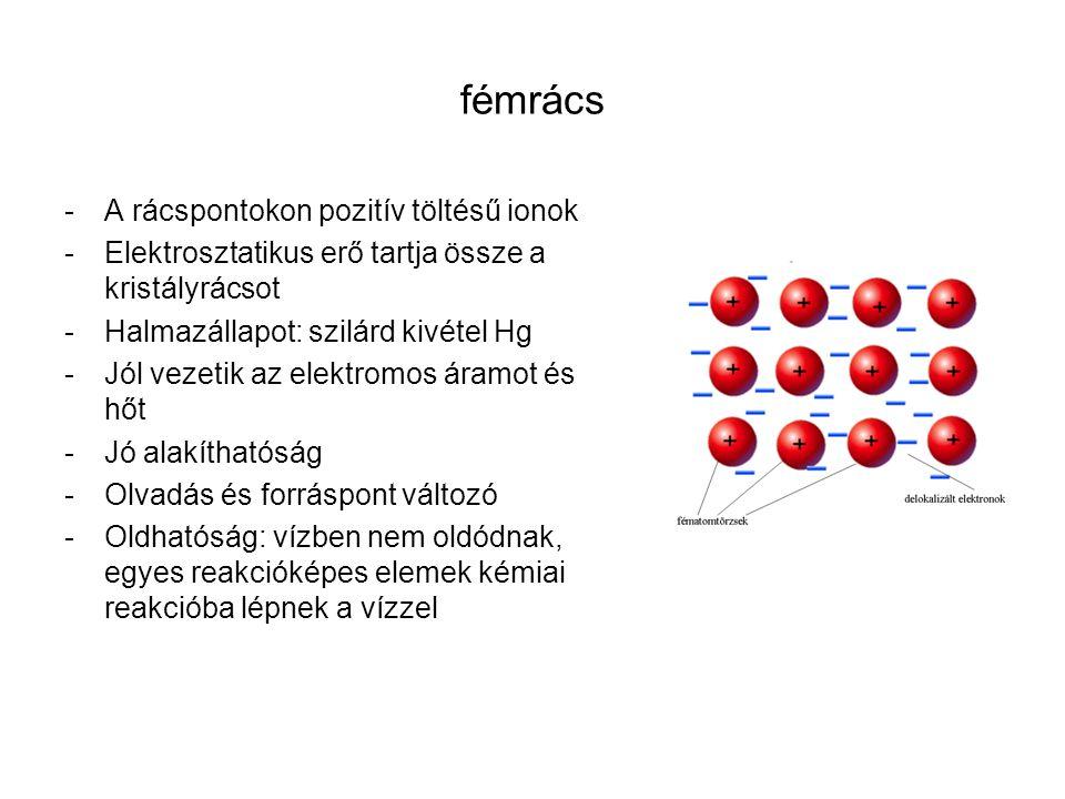 fémrács A rácspontokon pozitív töltésű ionok