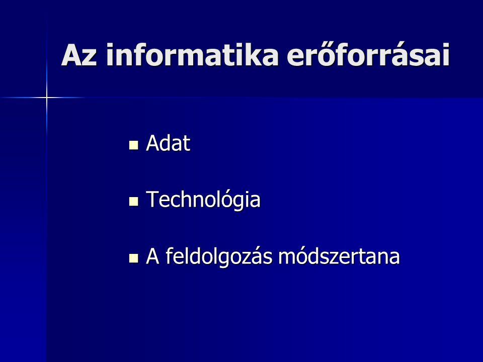 Az informatika erőforrásai