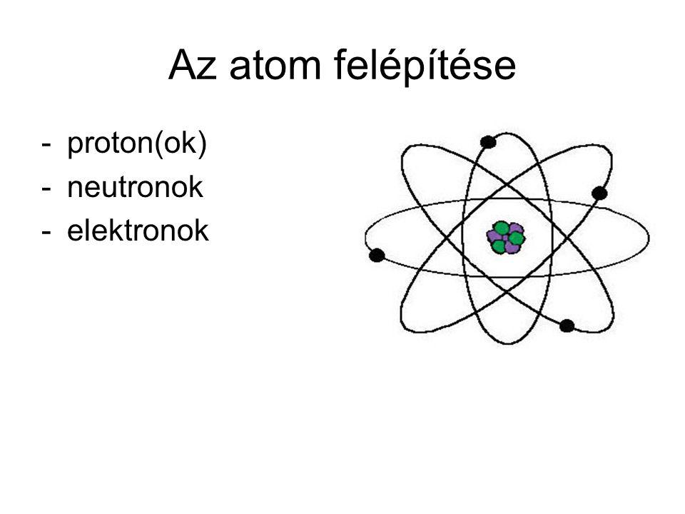 Az atom felépítése proton(ok) neutronok elektronok