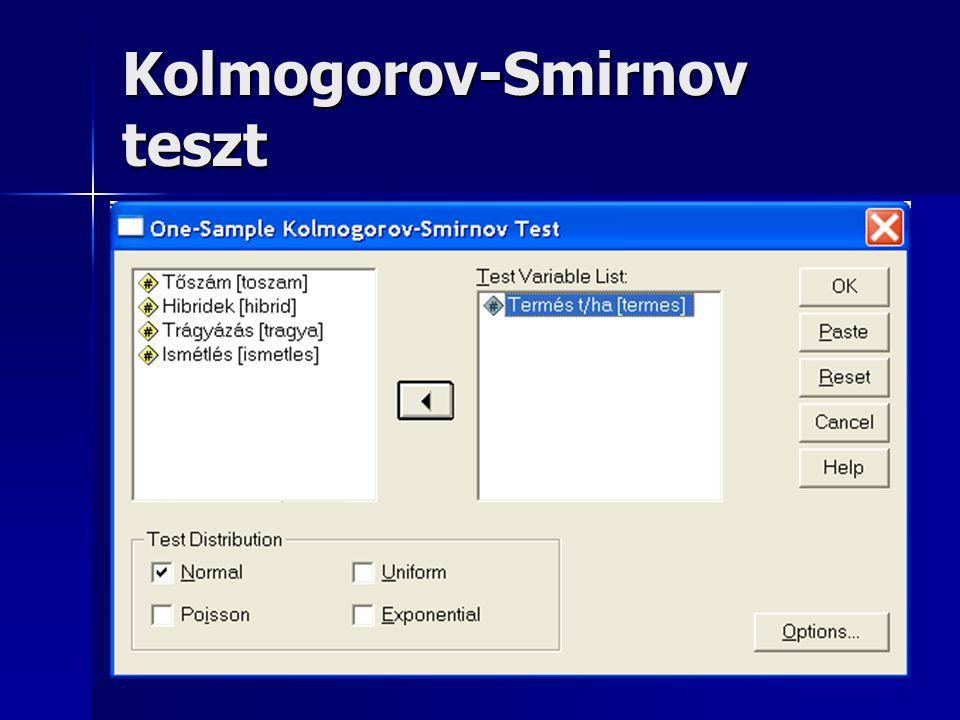 Kolmogorov-Smirnov teszt
