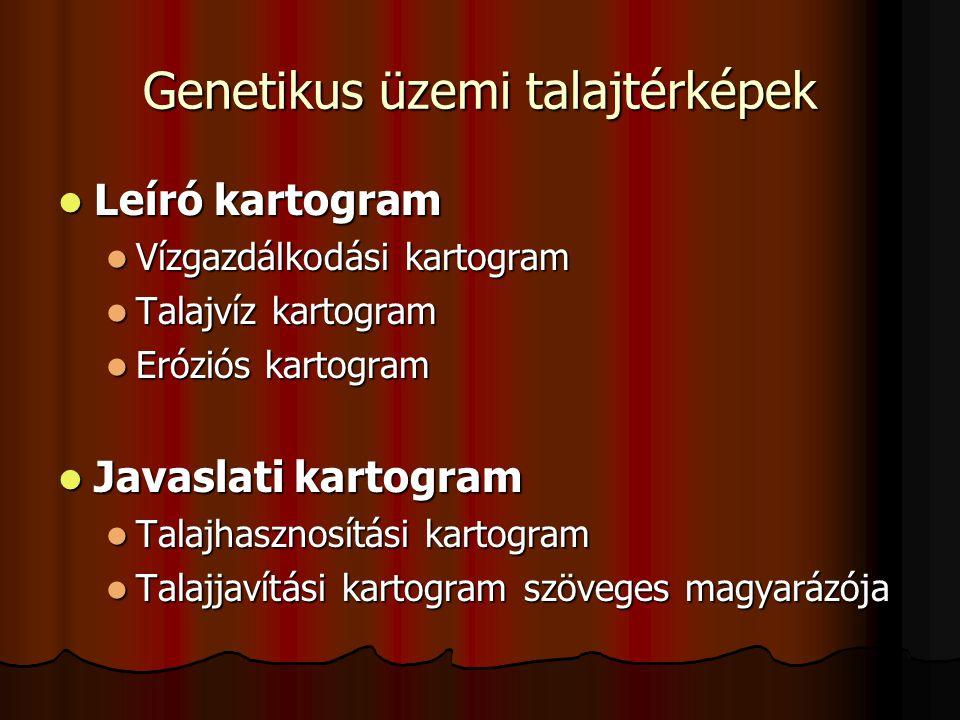 Genetikus üzemi talajtérképek